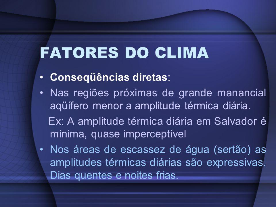 FATORES DO CLIMA Conseqüências diretas: