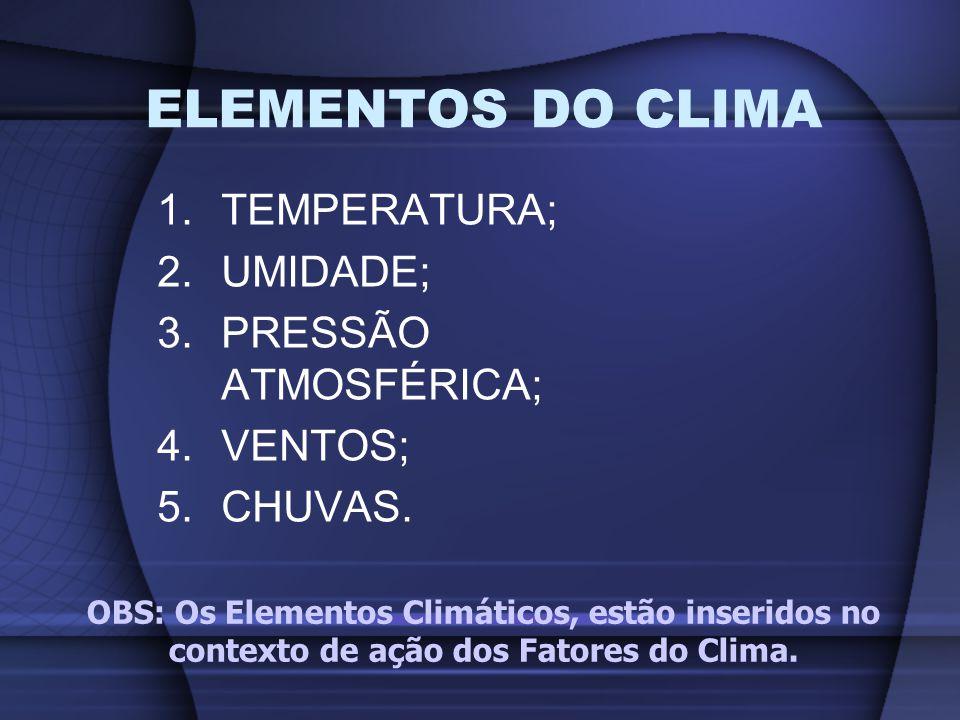ELEMENTOS DO CLIMA TEMPERATURA; UMIDADE; PRESSÃO ATMOSFÉRICA; VENTOS;