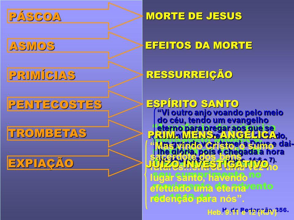 PÁSCOA ASMOS PRIMÍCIAS PENTECOSTES TROMBETAS EXPIAÇÃO MORTE DE JESUS