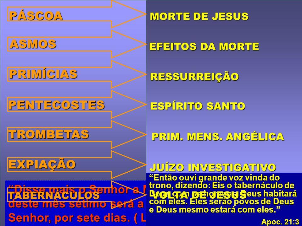 PÁSCOA ASMOS PRIMÍCIAS PENTECOSTES TROMBETAS EXPIAÇÃO