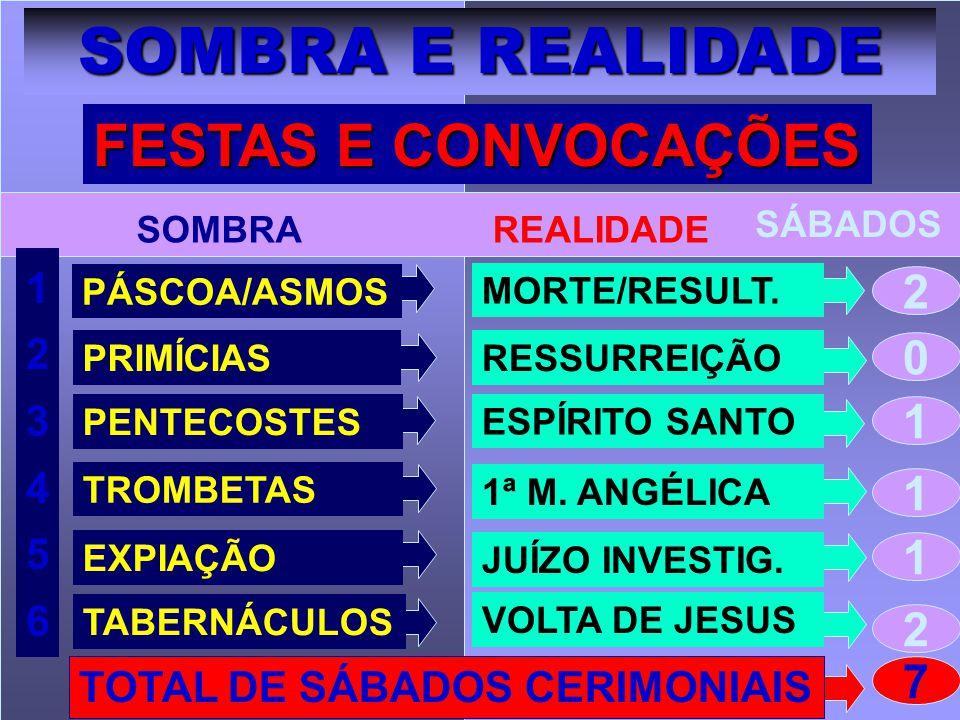 SOMBRA E REALIDADE FESTAS E CONVOCAÇÕES 2 1 1 1 2 7 1 2 3 4 5 6