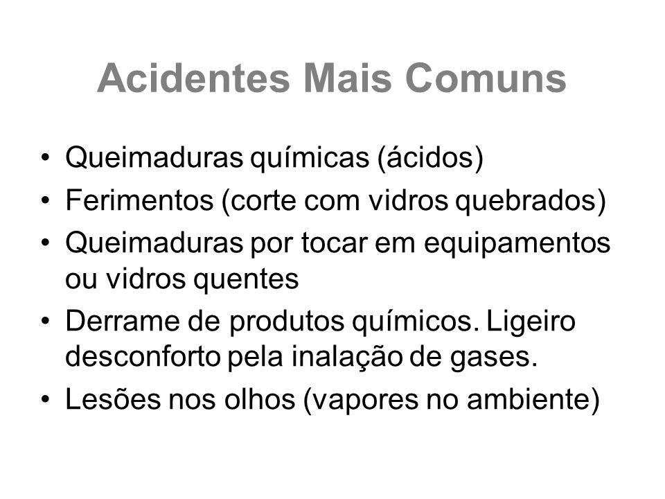 Acidentes Mais Comuns Queimaduras químicas (ácidos)