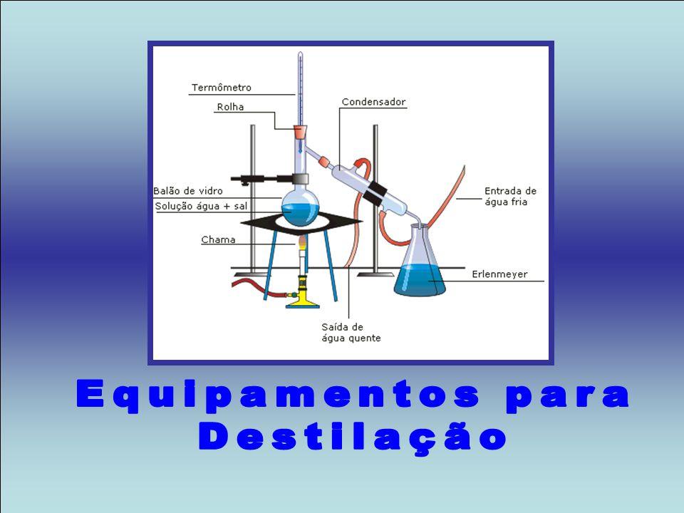 Equipamentos para Destilação