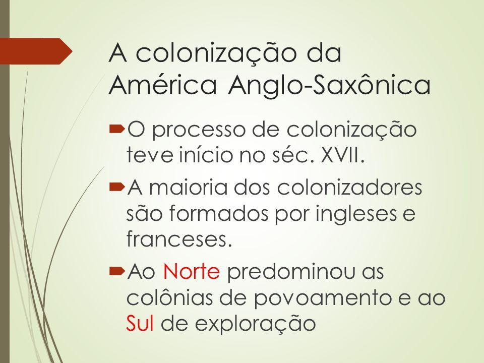 A colonização da América Anglo-Saxônica