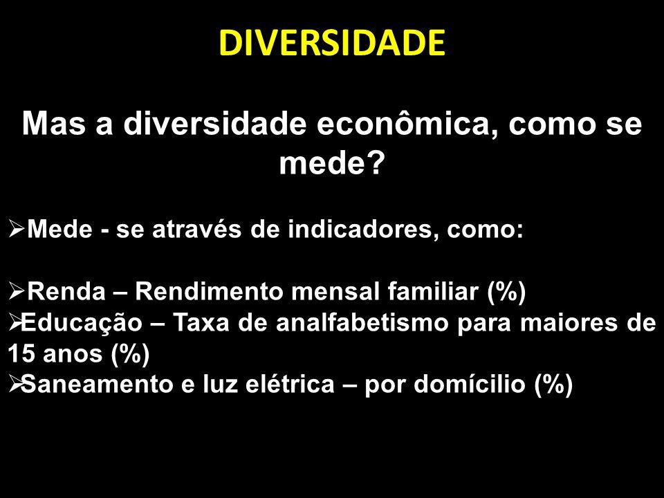 Mas a diversidade econômica, como se mede