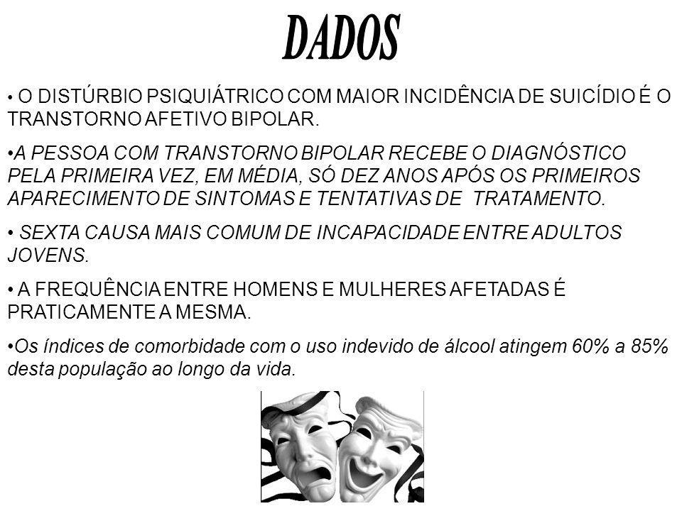 DADOS O DISTÚRBIO PSIQUIÁTRICO COM MAIOR INCIDÊNCIA DE SUICÍDIO É O TRANSTORNO AFETIVO BIPOLAR.