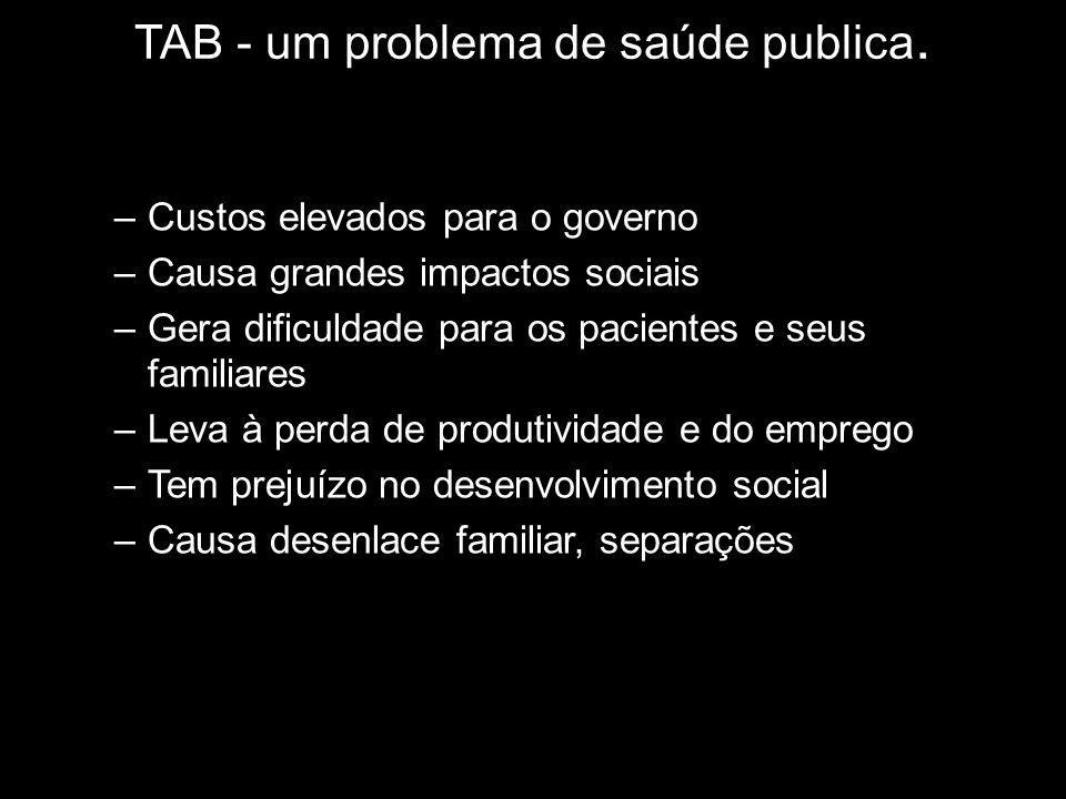 TAB - um problema de saúde publica.