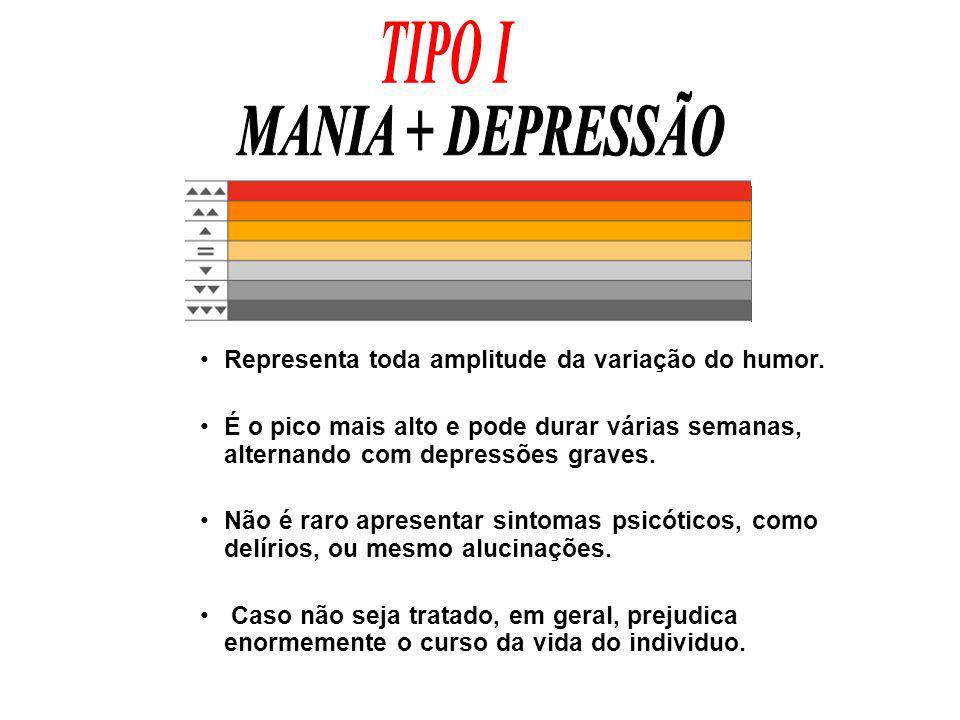 TIPO I MANIA + DEPRESSÃO