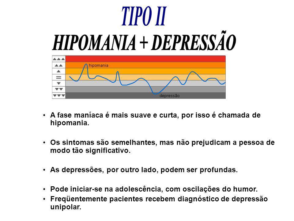 TIPO II HIPOMANIA + DEPRESSÃO