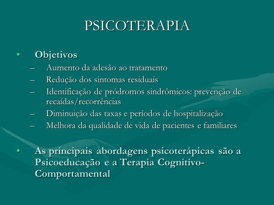 PSICOTERAPIA Objetivos