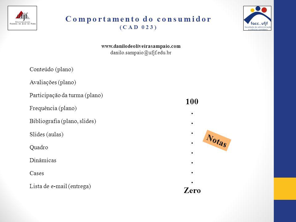 Comportamento do consumidor (CAD 023)