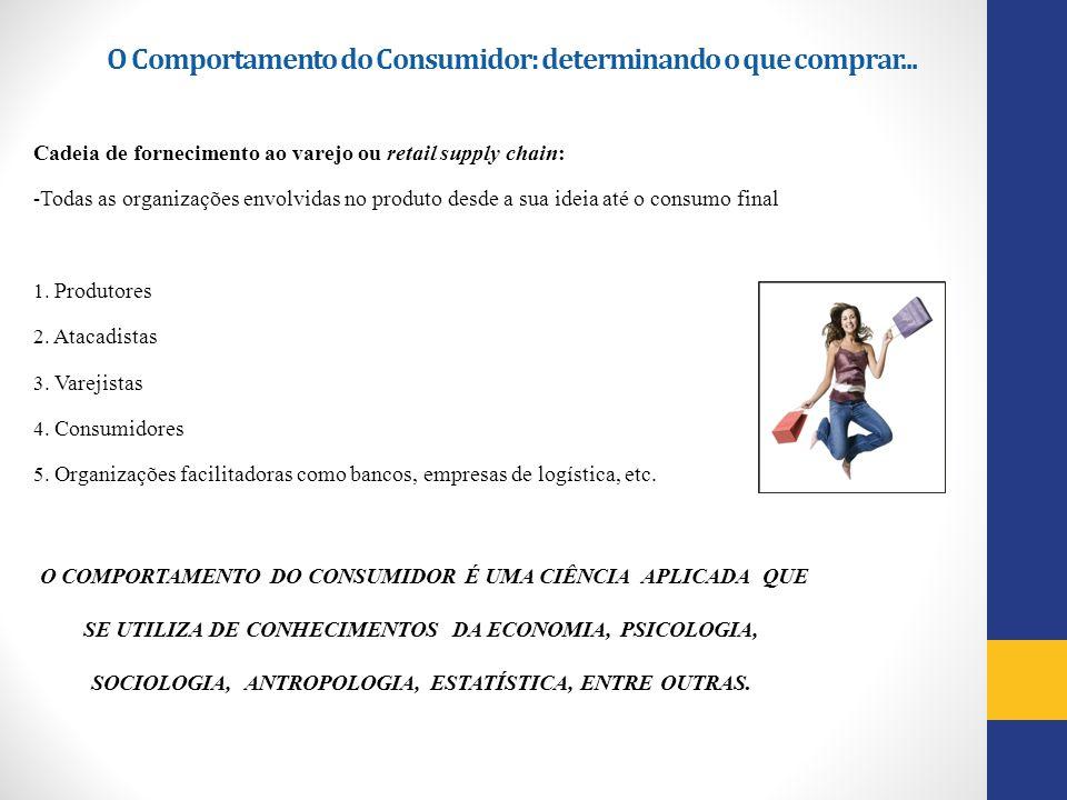 O Comportamento do Consumidor: determinando o que comprar...
