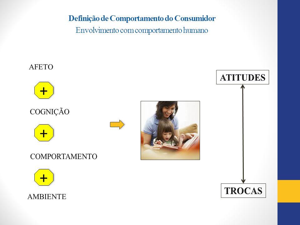 Definição de Comportamento do Consumidor Envolvimento com comportamento humano