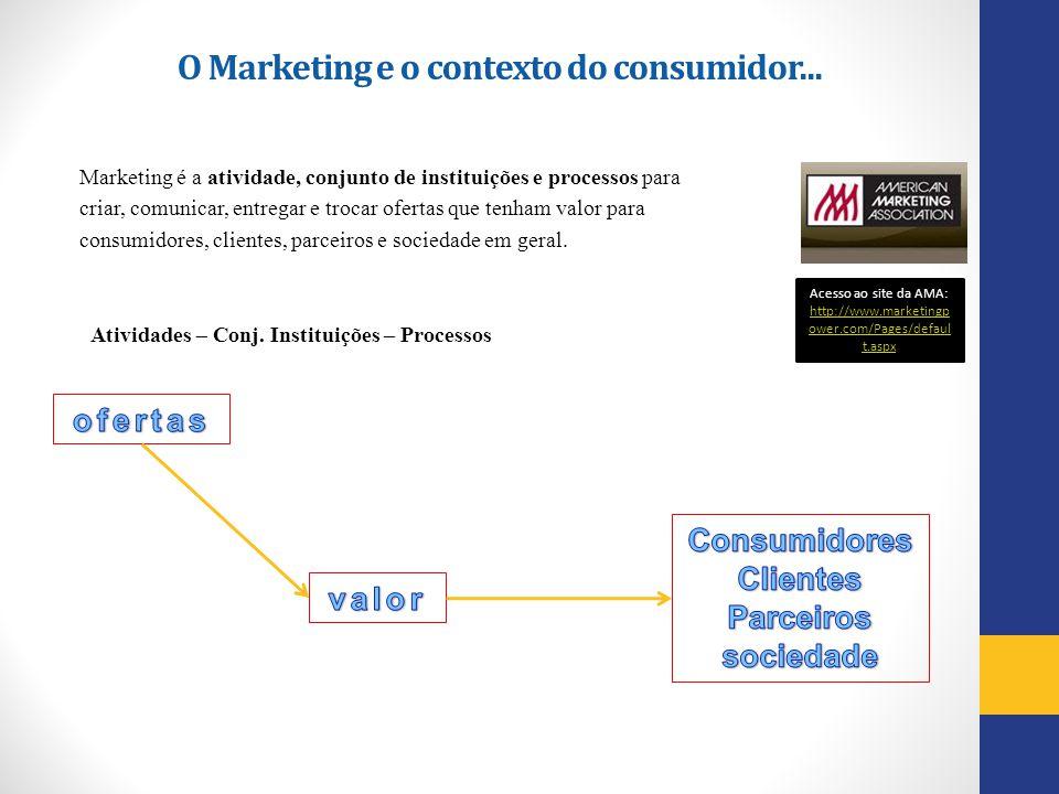 O Marketing e o contexto do consumidor...