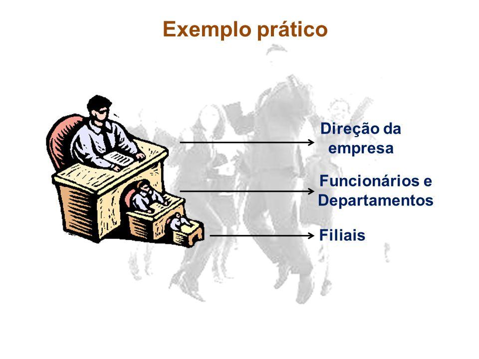 Funcionários e Departamentos