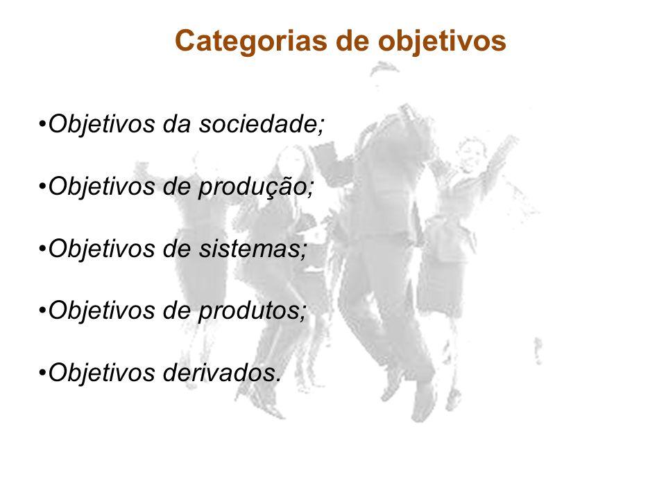 Categorias de objetivos
