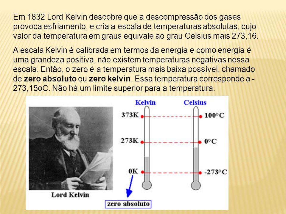 Em 1832 Lord Kelvin descobre que a descompressão dos gases provoca esfriamento, e cria a escala de temperaturas absolutas, cujo valor da temperatura em graus equivale ao grau Celsius mais 273,16.