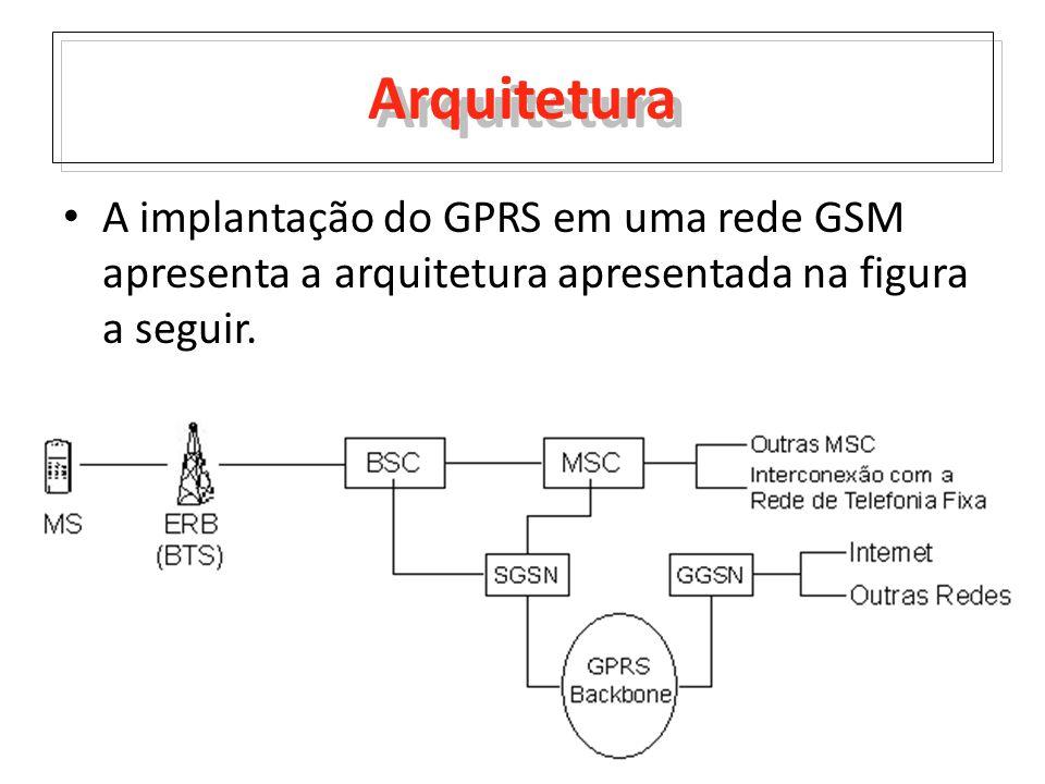 Arquitetura A implantação do GPRS em uma rede GSM apresenta a arquitetura apresentada na figura a seguir.