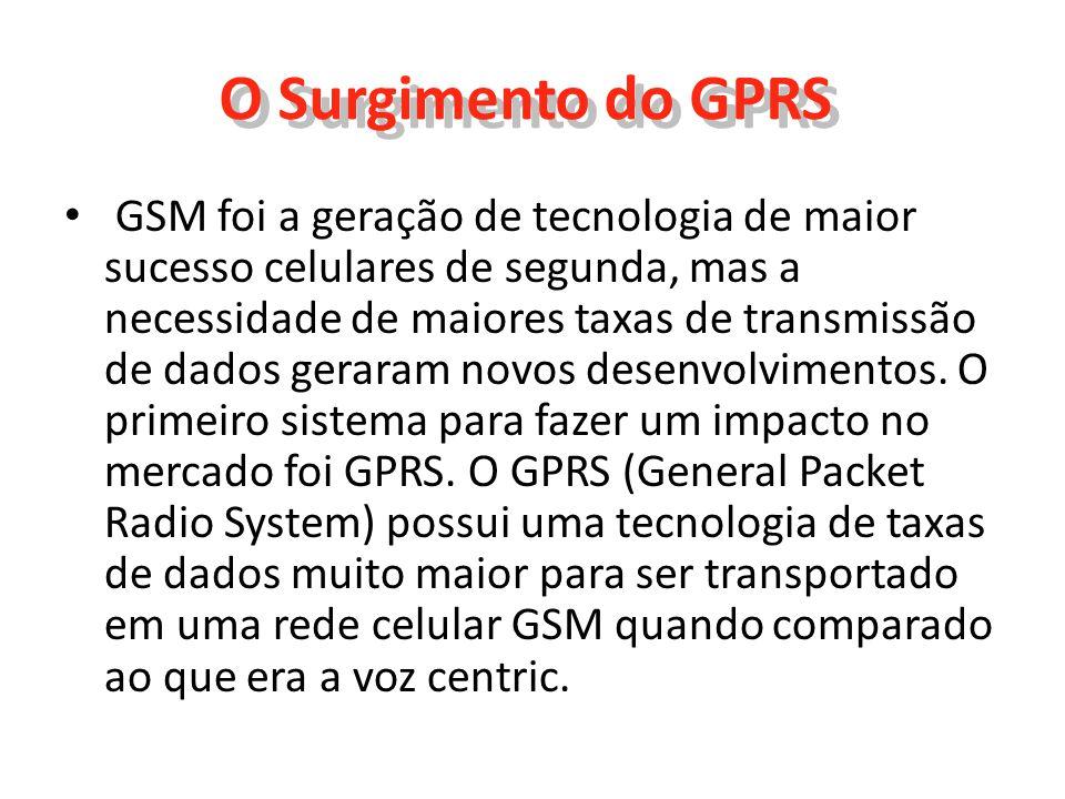 O Surgimento do GPRS