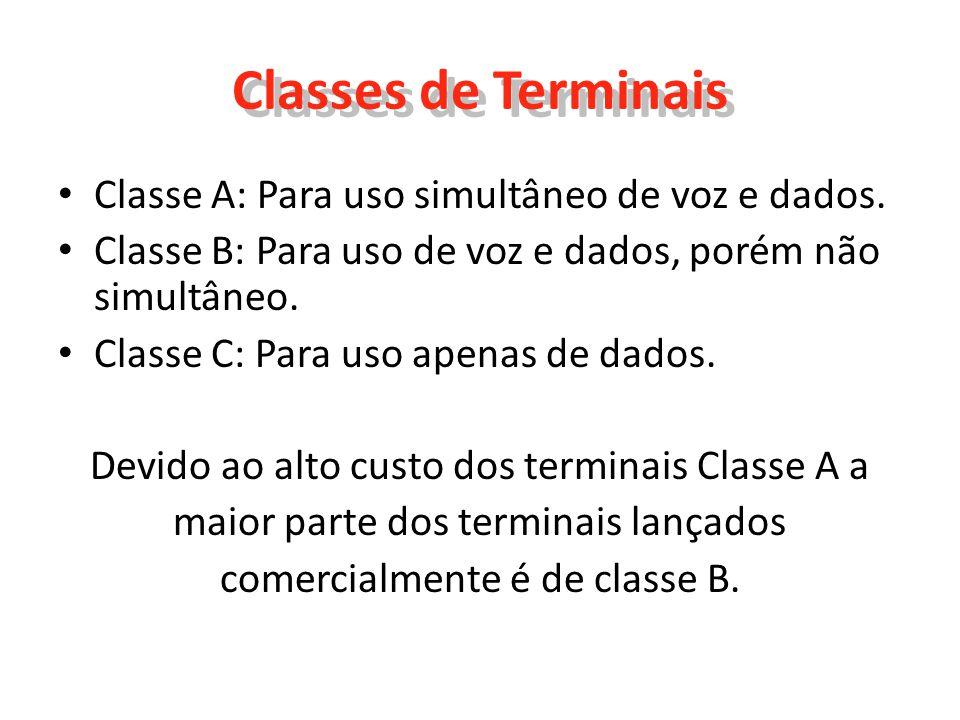 Classes de Terminais Classe A: Para uso simultâneo de voz e dados.