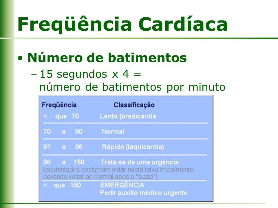 Freqüência Cardíaca Número de batimentos