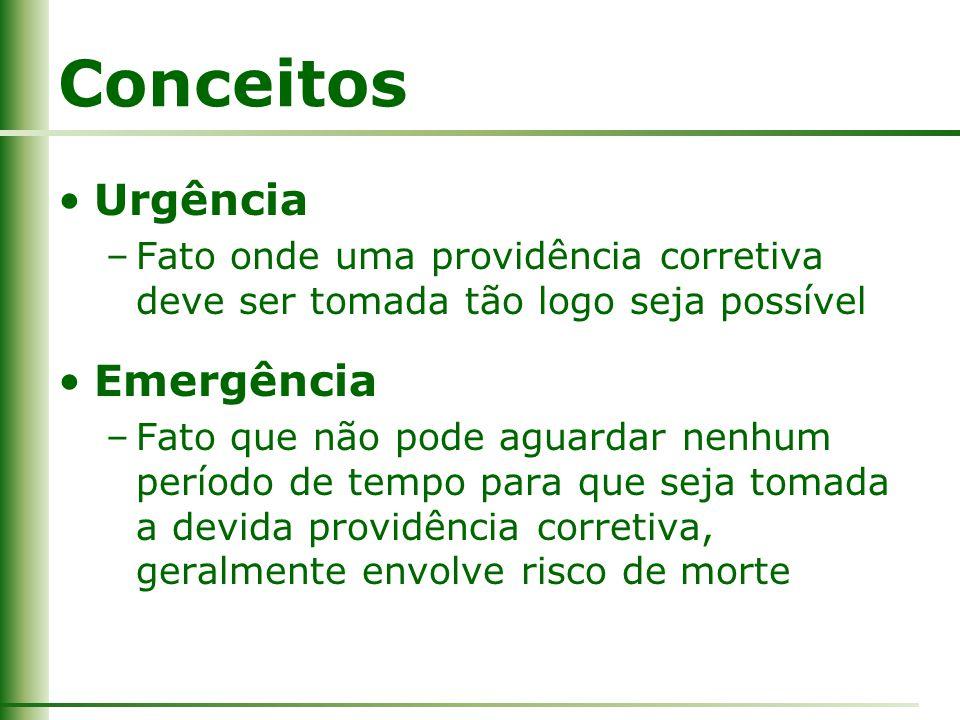 Conceitos Urgência Emergência