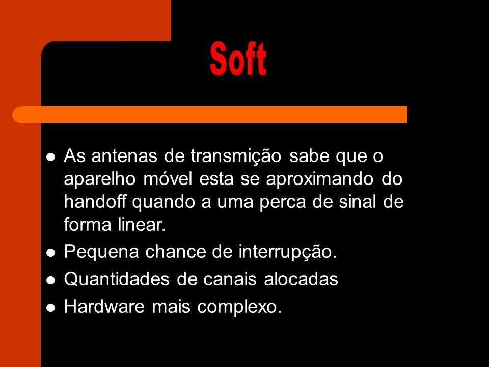 Soft As antenas de transmição sabe que o aparelho móvel esta se aproximando do handoff quando a uma perca de sinal de forma linear.