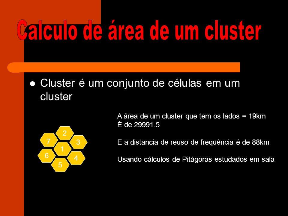 Calculo de área de um cluster