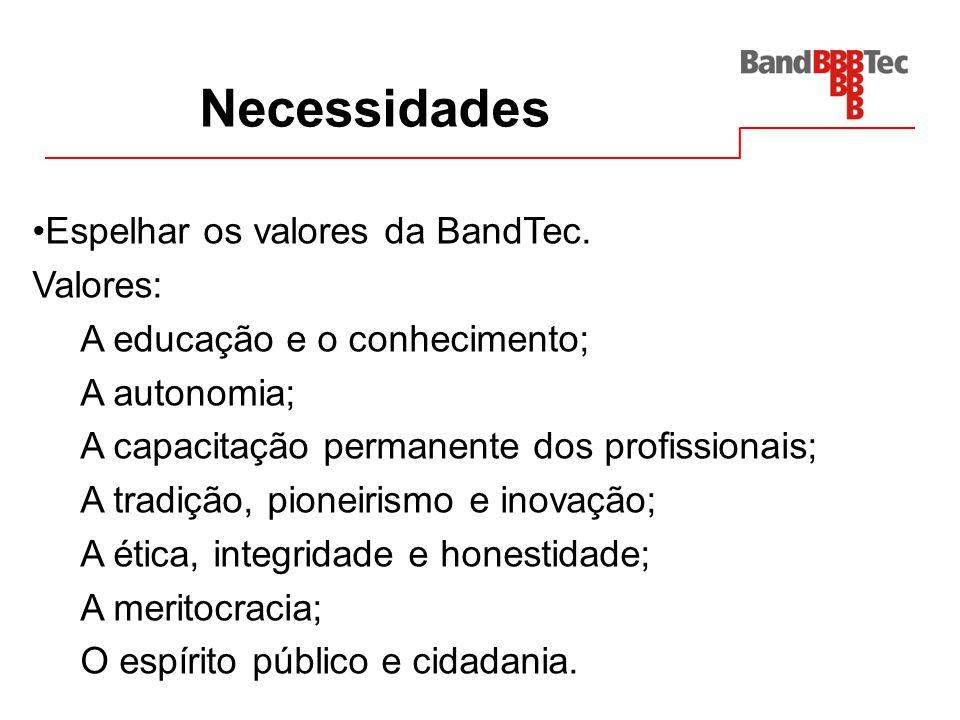 Necessidades Espelhar os valores da BandTec. Valores: