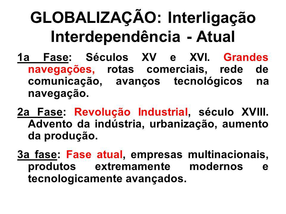 GLOBALIZAÇÃO: Interligação Interdependência - Atual