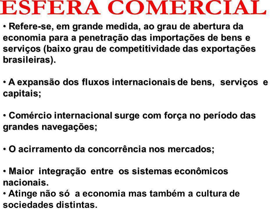 ESFERA COMERCIAL