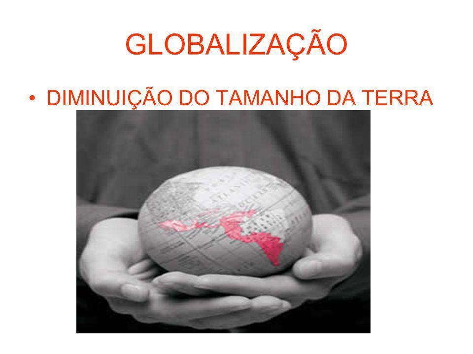 GLOBALIZAÇÃO DIMINUIÇÃO DO TAMANHO DA TERRA