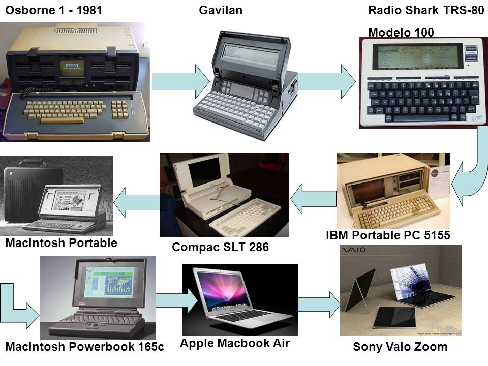 Osborne 1 - 1981 Gavilan. Radio Shark TRS-80. Modelo 100. IBM Portable PC 5155. Macintosh Portable.