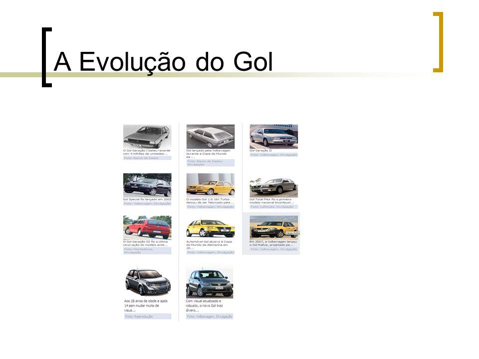 A Evolução do Gol