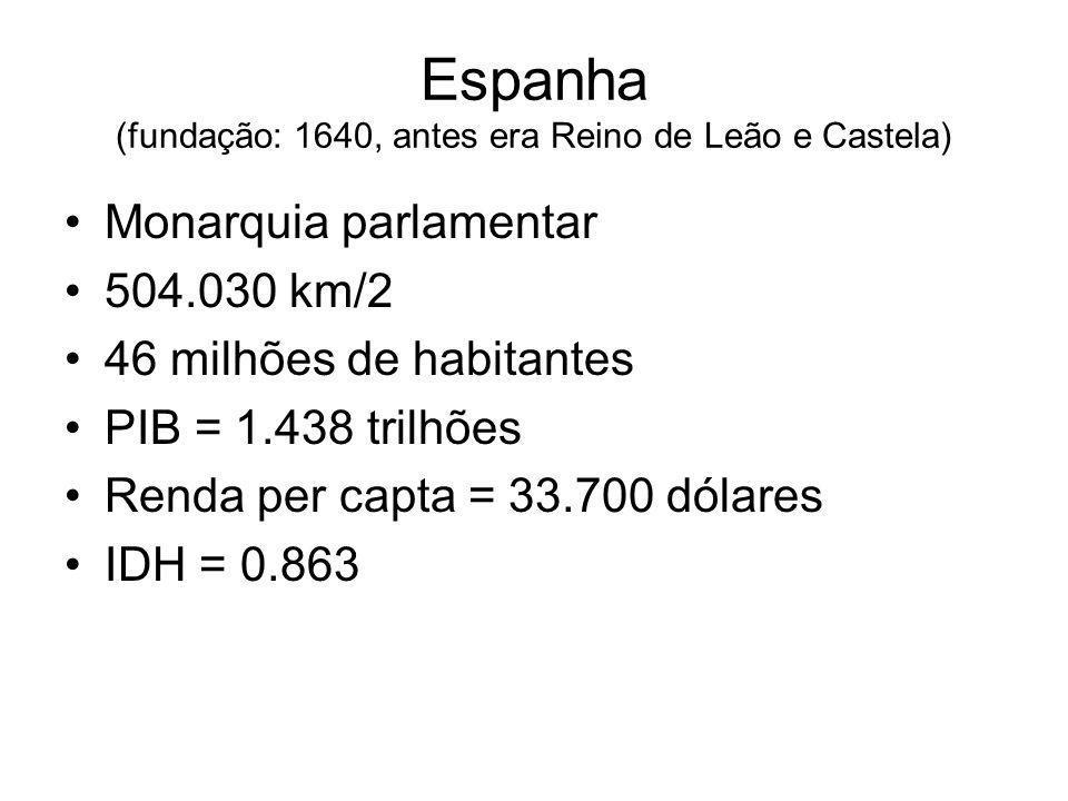 Espanha (fundação: 1640, antes era Reino de Leão e Castela)
