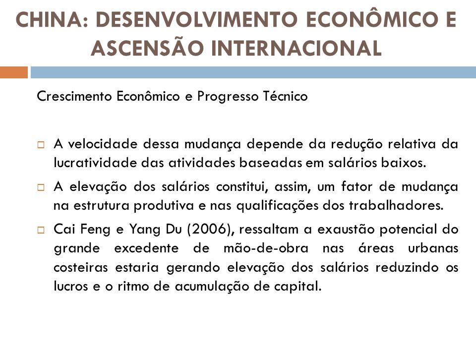 CHINA: DESENVOLVIMENTO ECONÔMICO E ASCENSÃO INTERNACIONAL