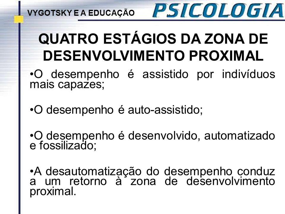 QUATRO ESTÁGIOS DA ZONA DE DESENVOLVIMENTO PROXIMAL