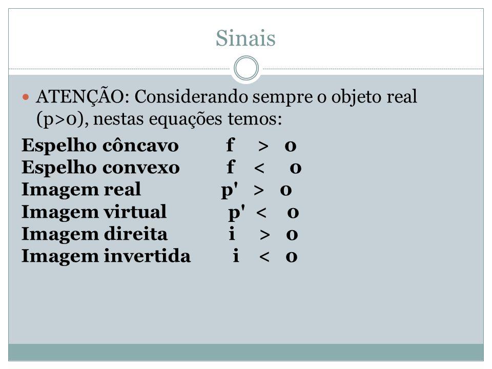 Sinais ATENÇÃO: Considerando sempre o objeto real (p>0), nestas equações temos: