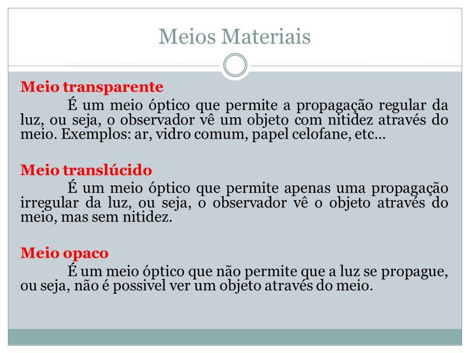 Meios Materiais Meio transparente