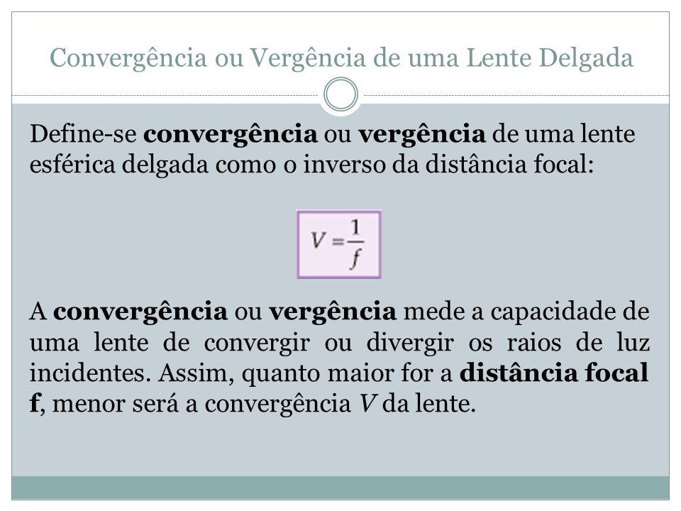 Convergência ou Vergência de uma Lente Delgada