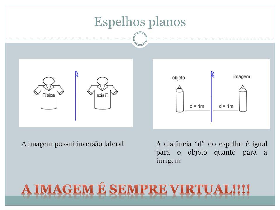 Espelhos planos A imagem é sempre virtual!!!!