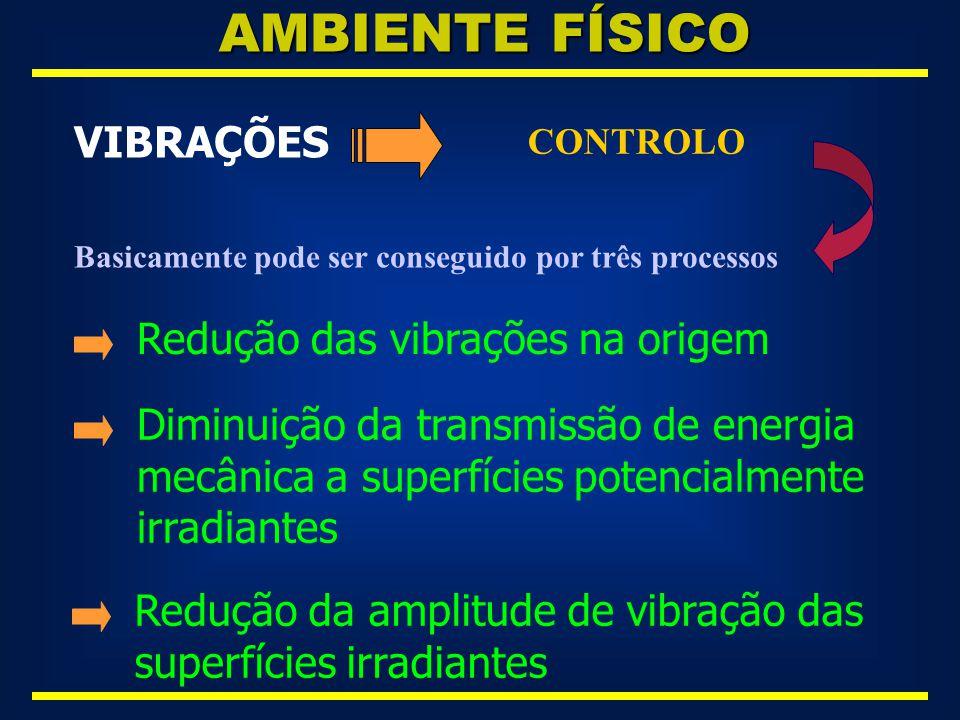 AMBIENTE FÍSICO VIBRAÇÕES Redução das vibrações na origem