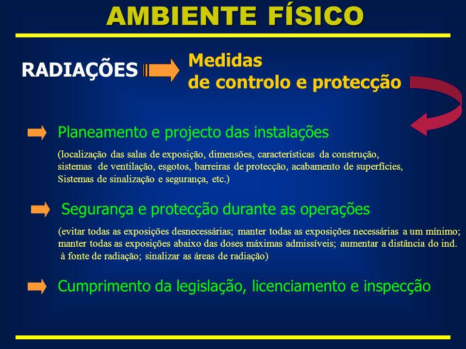 AMBIENTE FÍSICO RADIAÇÕES Medidas de controlo e protecção