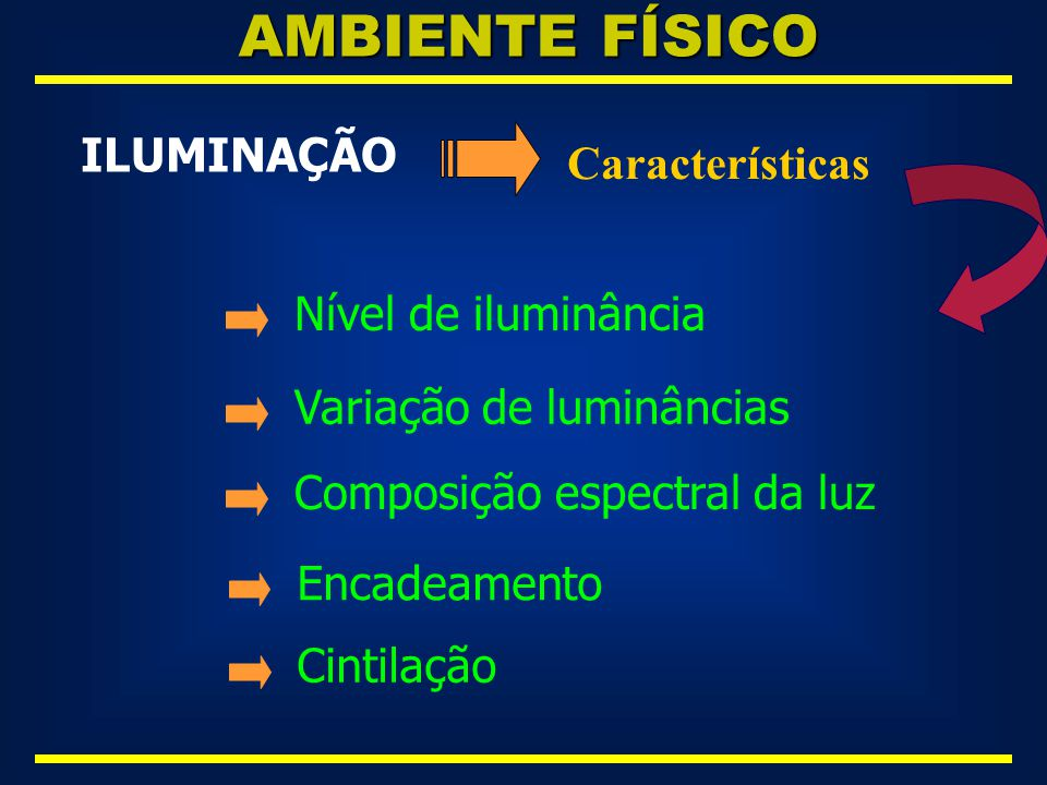 AMBIENTE FÍSICO ILUMINAÇÃO Características Nível de iluminância