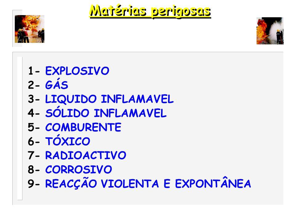 Matérias perigosas 1- EXPLOSIVO 2- GÁS 3- LIQUIDO INFLAMAVEL