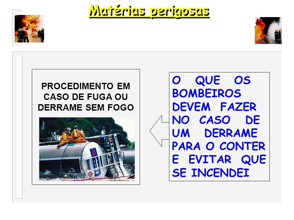 PROCEDIMENTO EM CASO DE FUGA OU DERRAME SEM FOGO