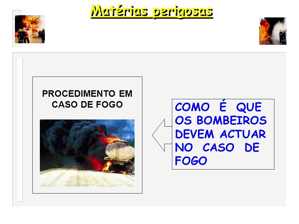 PROCEDIMENTO EM CASO DE FOGO