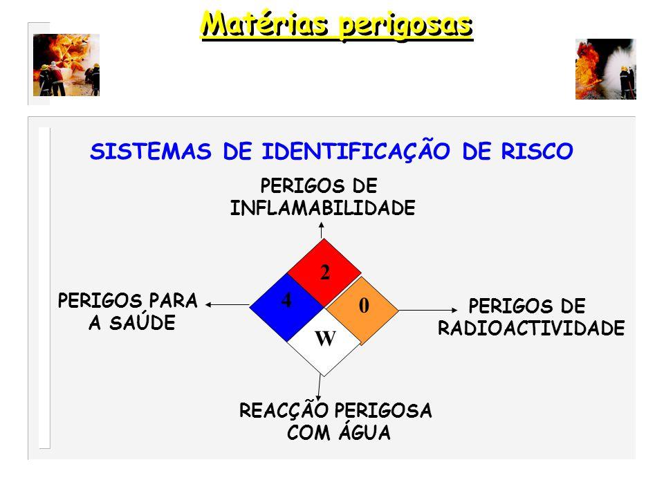 SISTEMAS DE IDENTIFICAÇÃO DE RISCO