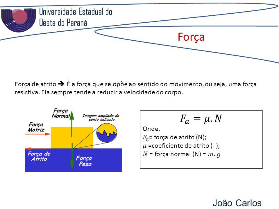 Força 𝐹 𝑎 =𝜇. 𝑁 Universidade Estadual do Oeste do Paraná