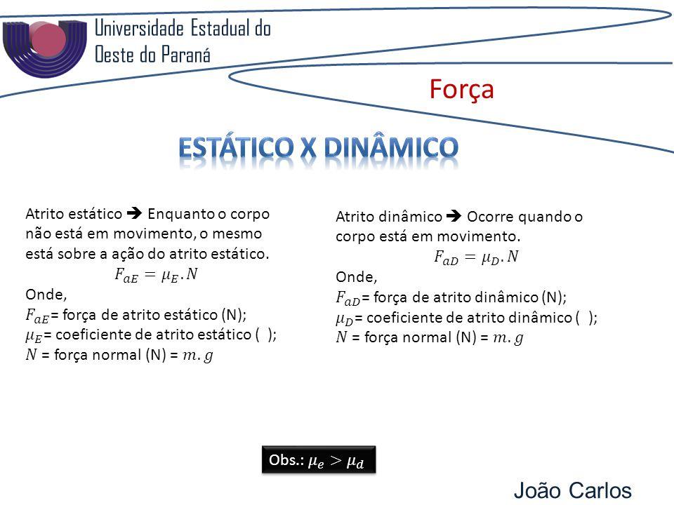 Força Estático x Dinâmico Universidade Estadual do Oeste do Paraná